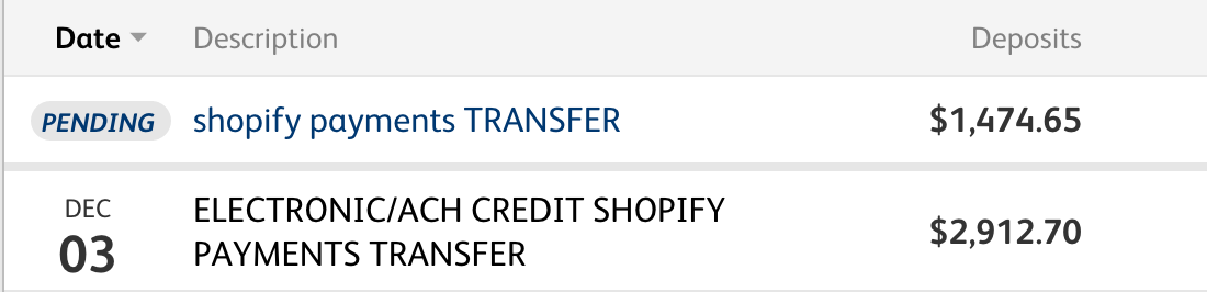 Shopify dropship store credits on a bank statement.