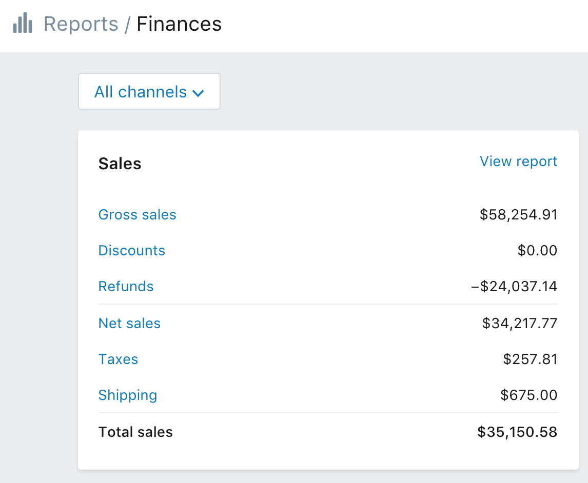 Another drop shipping store's income report.
